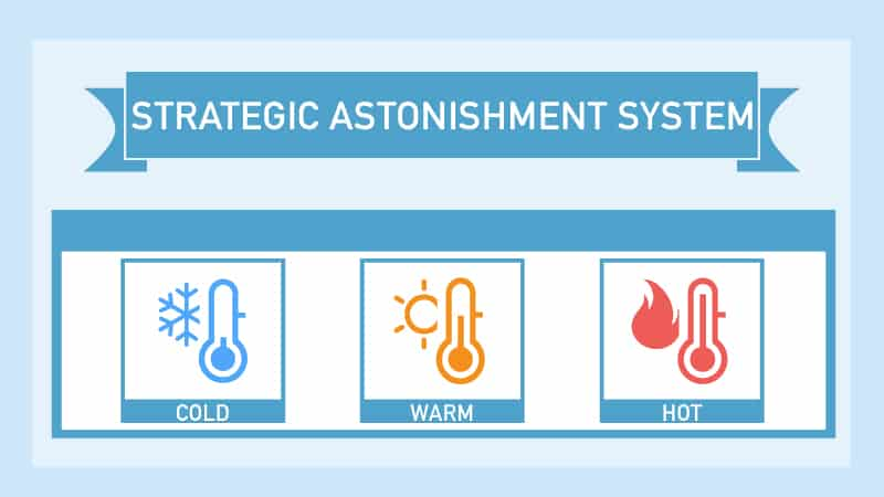 Strategic Astonishment System